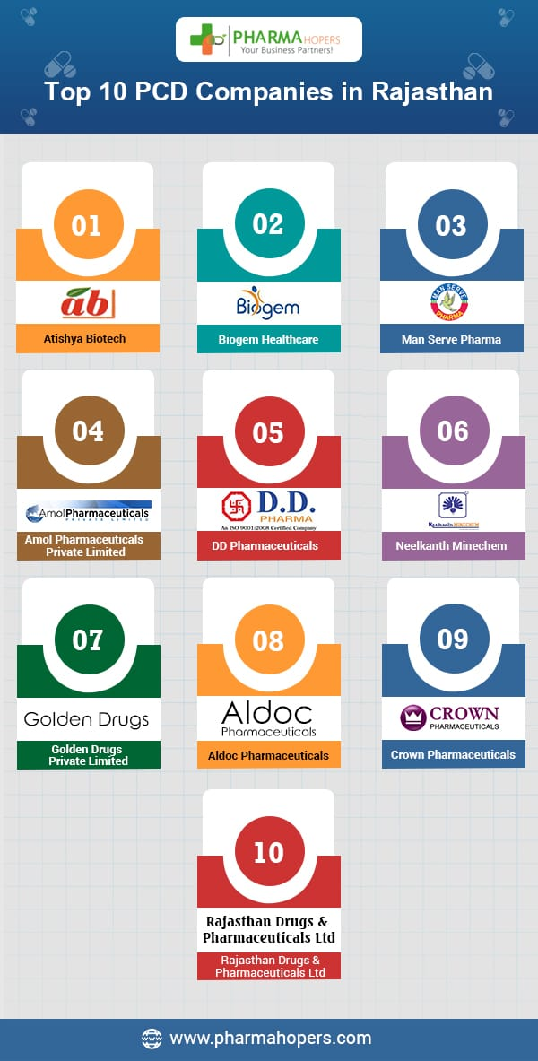 PCD Franchise Companies in Rajasthan