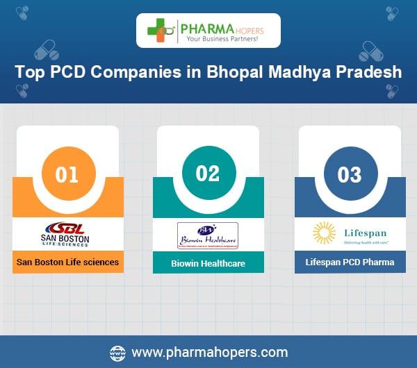 Pharma Companies in Bhopal Madhya Pradesh