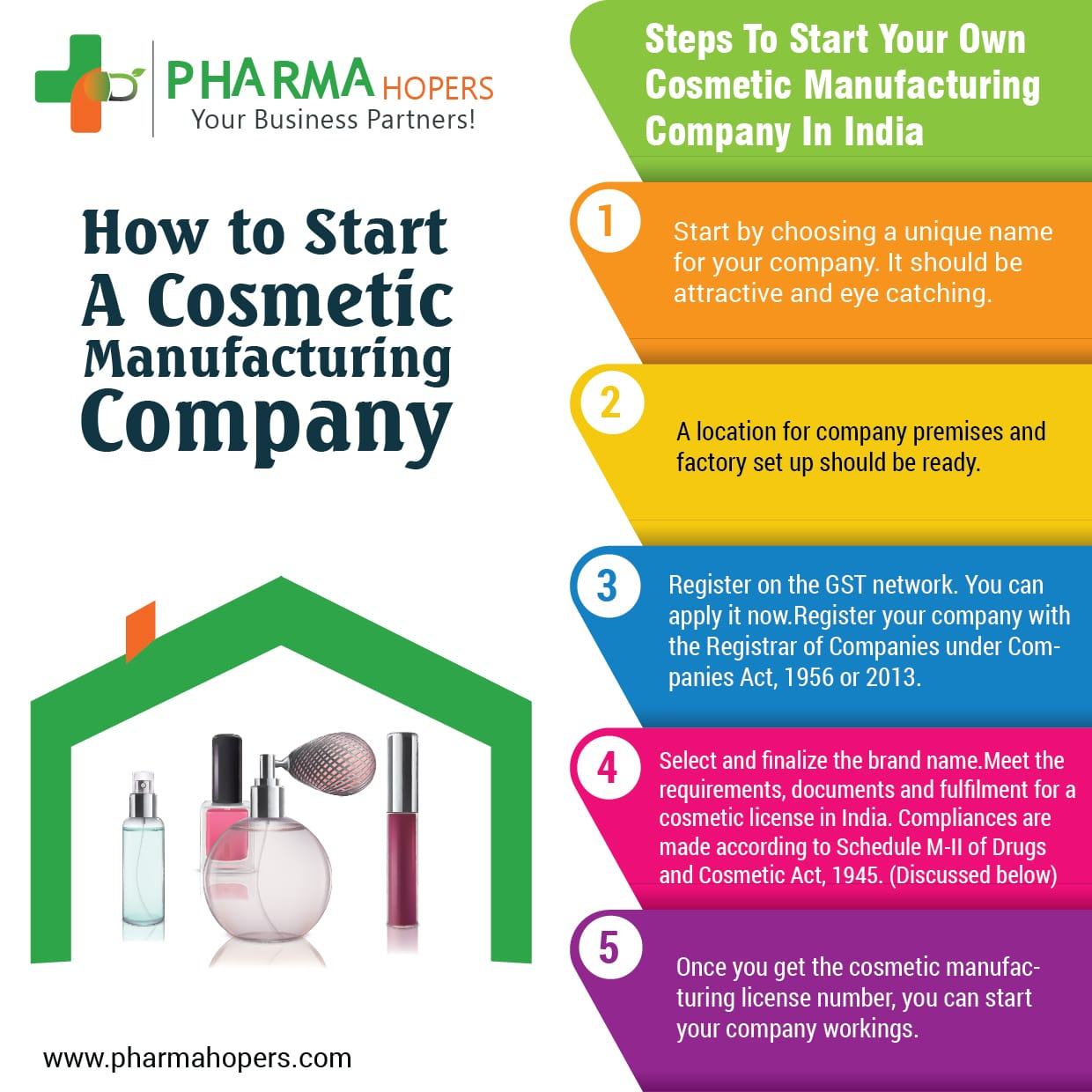 Tips to Start A Cosmetic Manufacturing Company