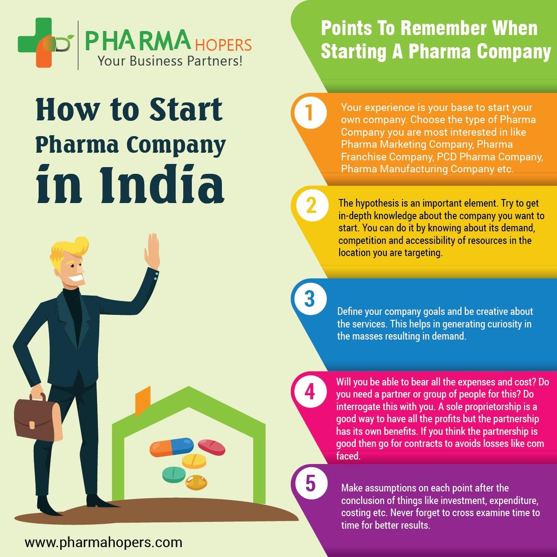 How to start Pharma company