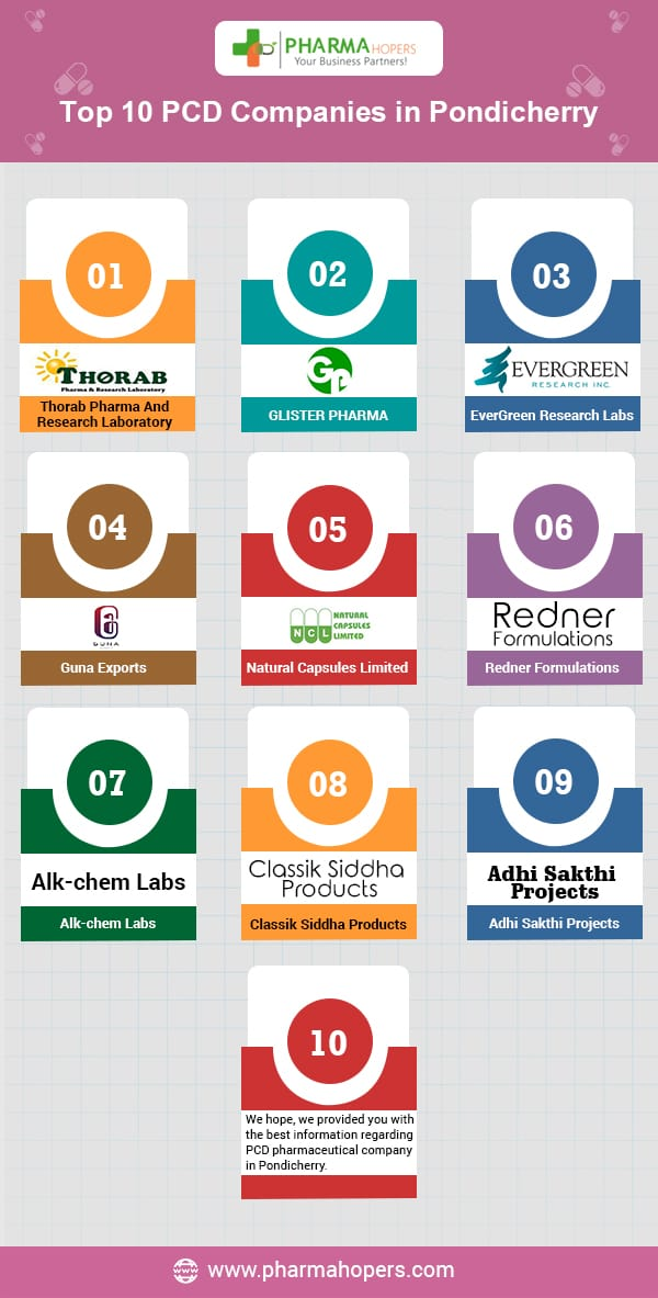 Top 10 Pharma Companies In Pondicherry Pcd Franchise In Pondicherry